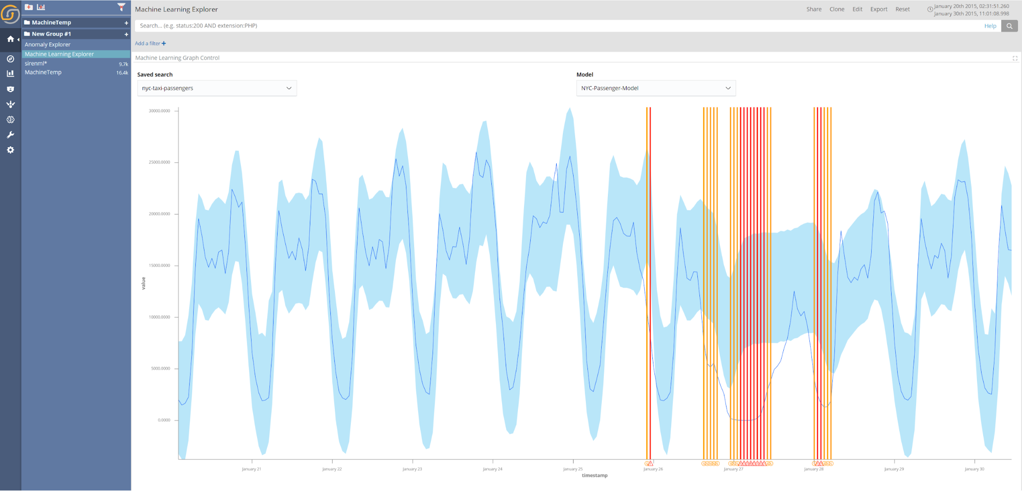 Siren ML - Anomaly detection example NYC taxi passenger usage