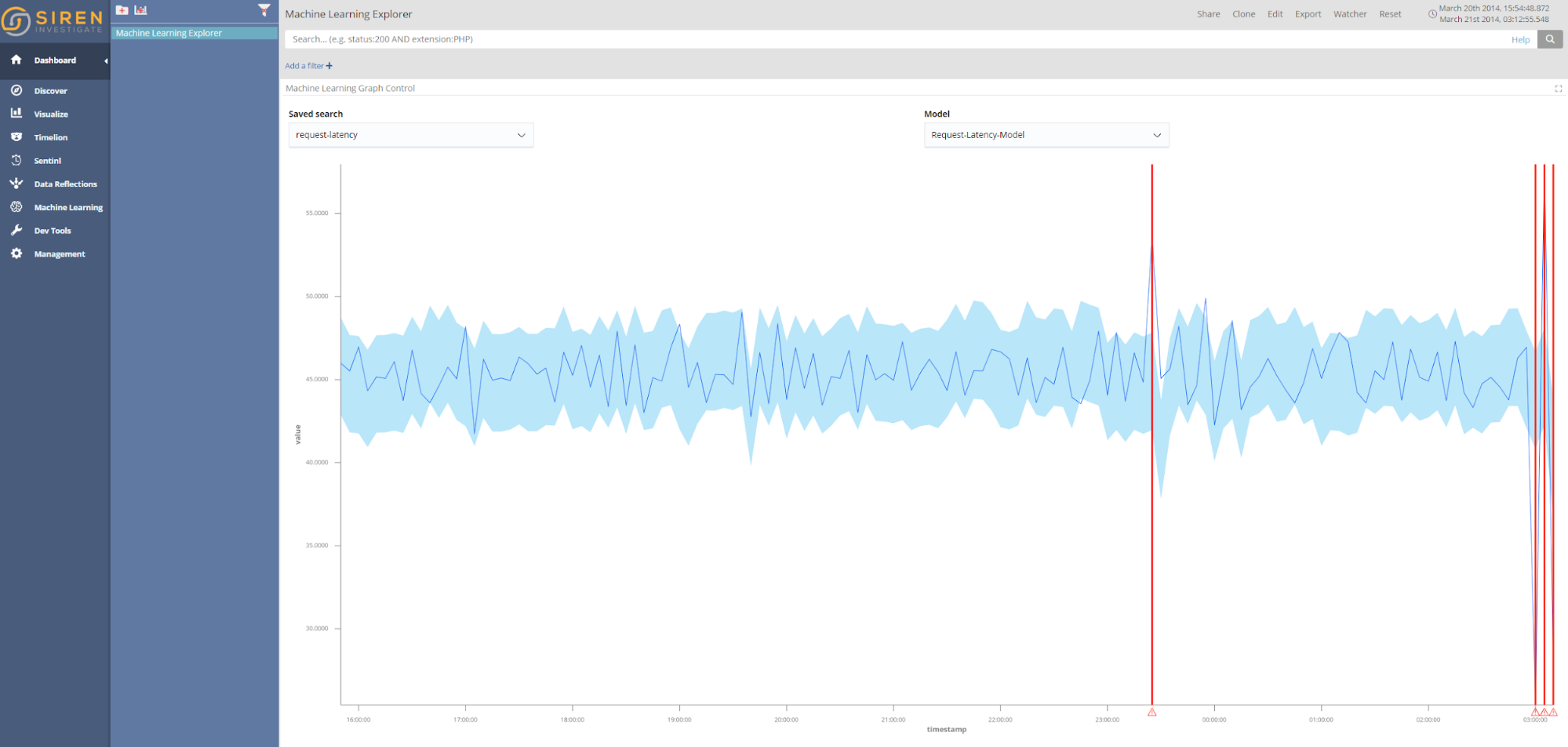 Siren ML - CPU usage anomaly detection example