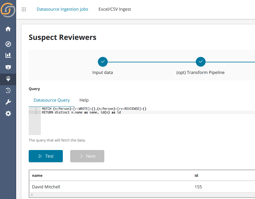 Siren and Neo4j suspect reviews