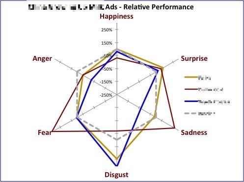 emotion spider