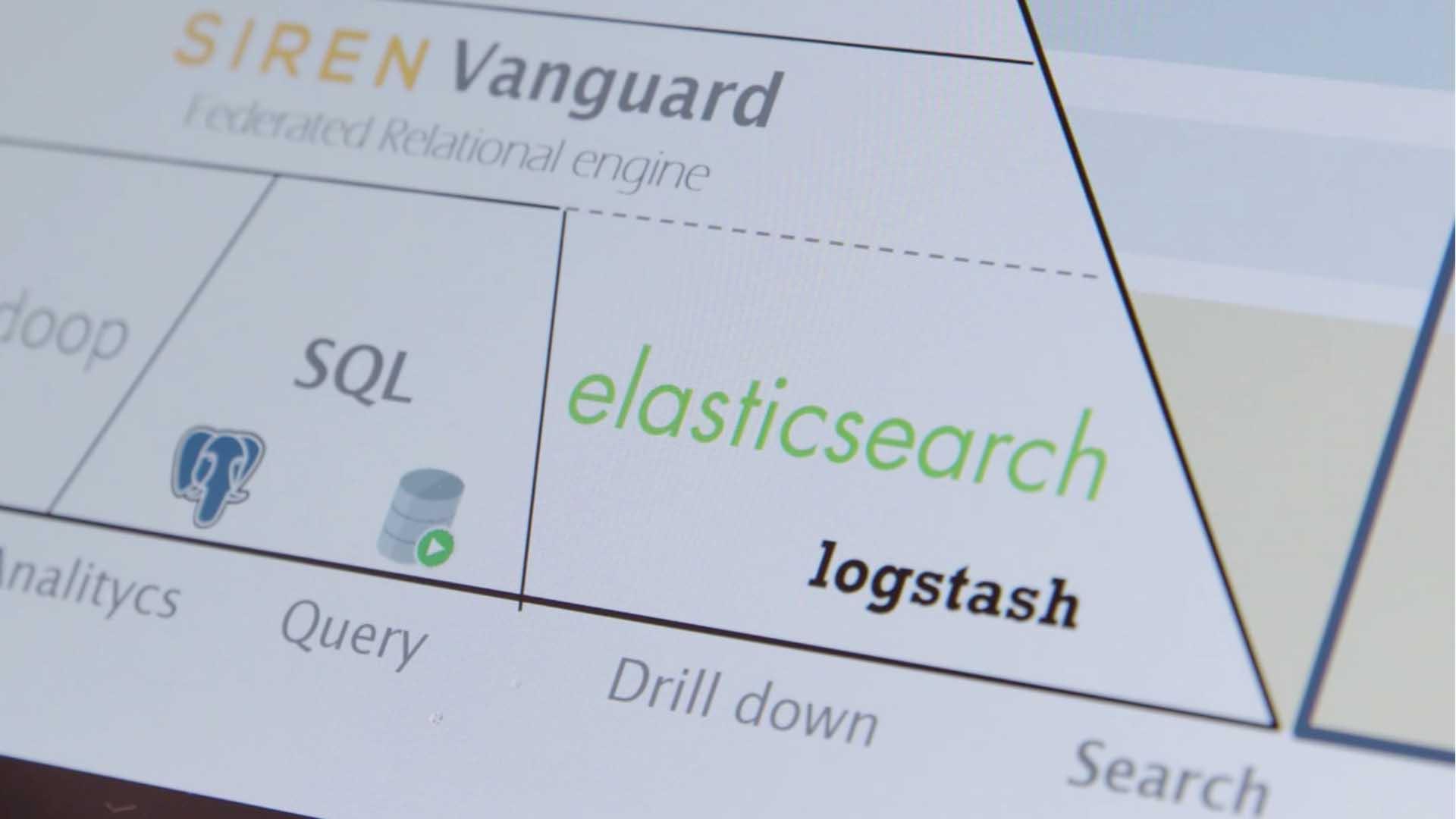 Cyber elasticsearch