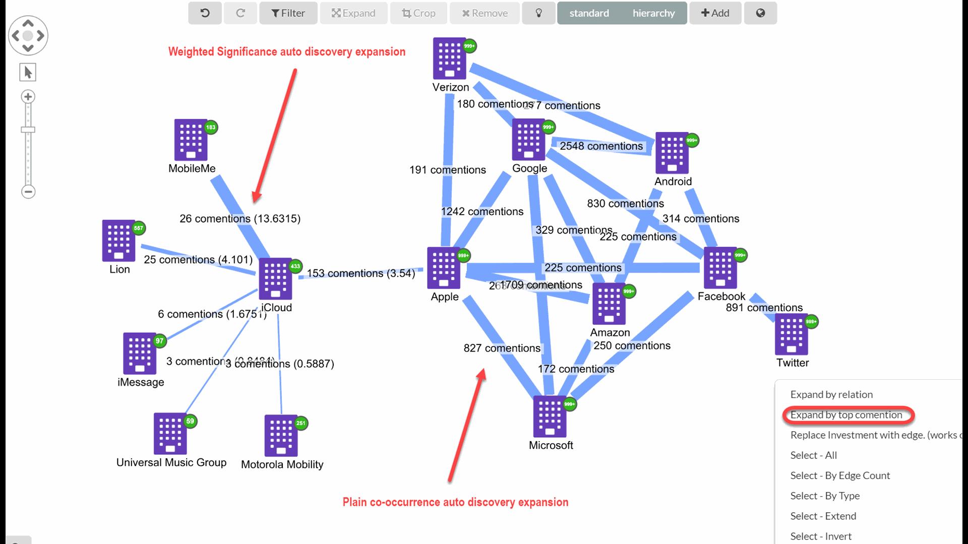Siren Platform Overview